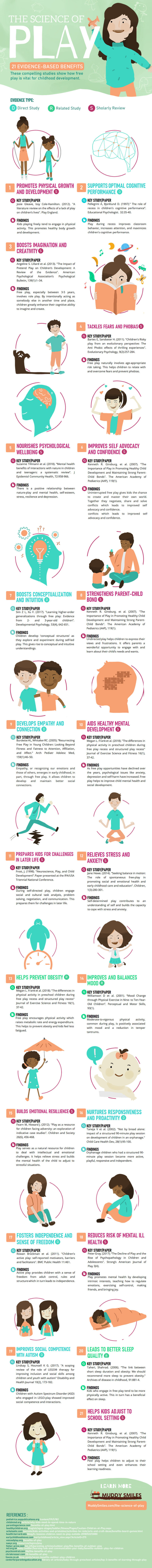 An Infographic on the Science of Play
